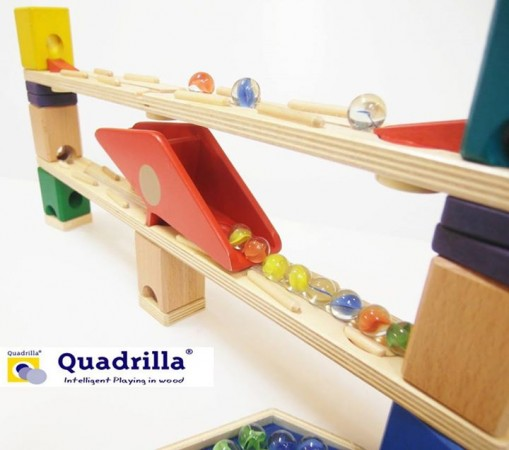 quad (7)